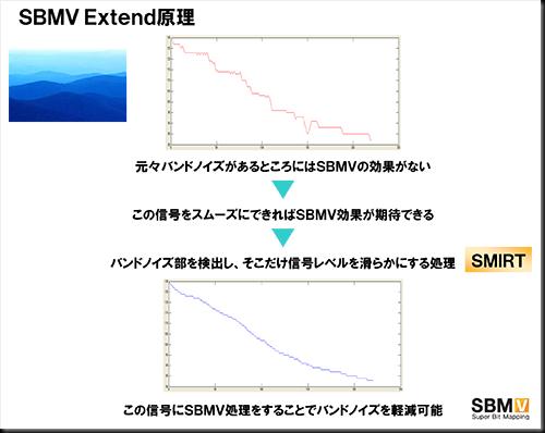 SBMV Extend原理