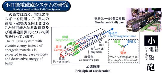 小口径電磁砲システムの研究